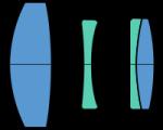 The Tessar Lens